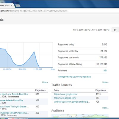 1 Hari Blog Aynorablogs Tidak Boleh Diakses Kerana Renewal Domain Godaddy