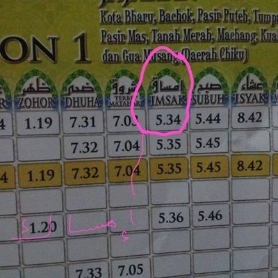 Apa Itu Ramadhan