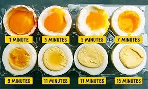 Bagaimana Masak Telur Rebus Yang Sempurna