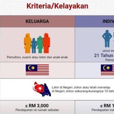 Borang Permohonan Kad Sihat Johor Melalui Sistem Online