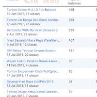 Catatan Popular Sepanjang Bulan Julai 2015