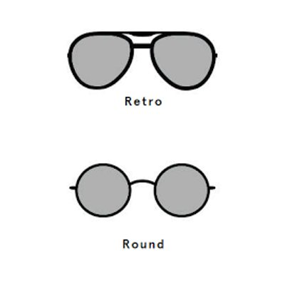 Choosing The Perfect Sunglasses For Our Face Shape