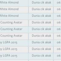 Dapat 9 Cpuv Nuffnang Magnum White Almond Rhb Now Counting Avatar Sime Darby Lgpa 2015