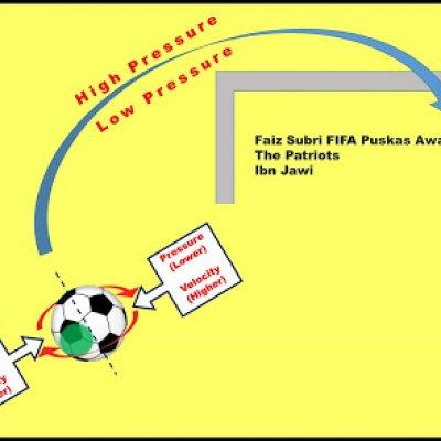 Gol Faiz Subri Melawan Hukum Fizik