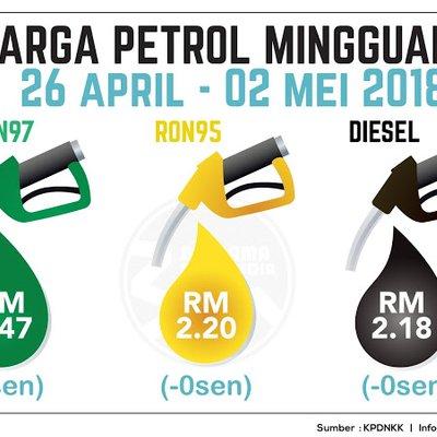 Harga Runcit Produk Petroleum 26 April Sehingga 2 Mei