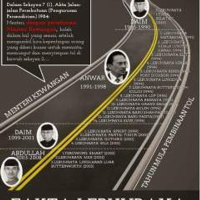 Kalau Mahathir Pm Balik Takde Apalah Yang Bakal Berubah Lagi Teruk Adalah