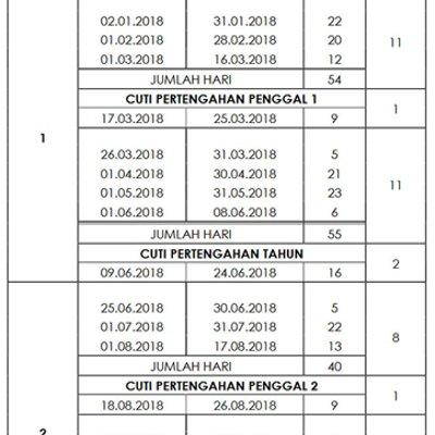 Kalendar Cuti Sekolah Dan Cuti Umum 2018