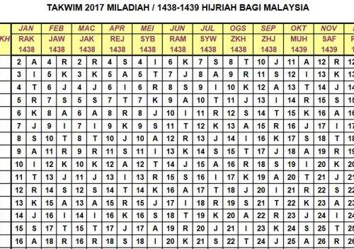 Kalendar Islam 2017 Takwim