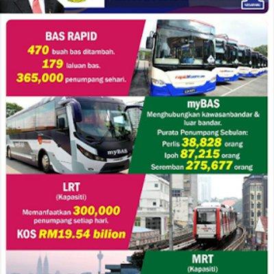 Kecekapan Pengangkutan Awam Bukti Kerajaan Serius Pastikan Khidmat Terbaik Buat Rakyat Negarakumalaysia