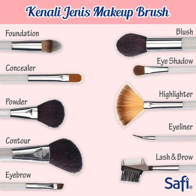 Kenali Jenis Makeup Brush
