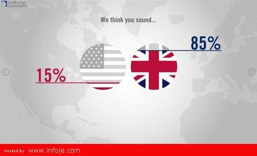 Laman Ini Membolehkan Anda Menguji Aksen Inggeris Anda Sama Ada Amerika Atau British