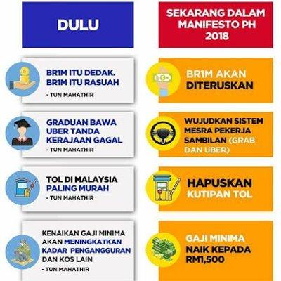 Mahathir Cakap Vs Manifestoph Harapanpalsu