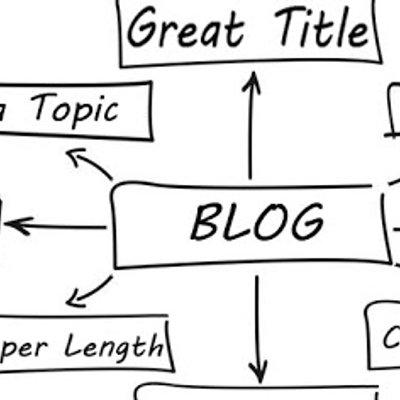 Maksud Blog Dan Cara Buat Blog