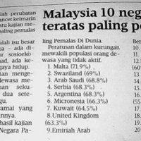 Malaysia Tersenarai Top 10 Negara Paling Pemalas