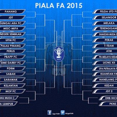 Negeri Sembilan Layak Ke Separuh Akhir Piala Fa 2017