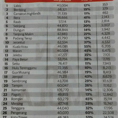 Peneroka Felda Usah Boikot Keluar Mengundi Tolak Umno