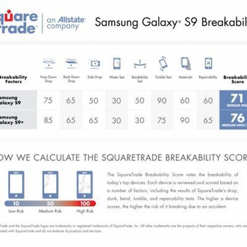 Samsung Galaxy J7 Duo Diumumkan Dengan Sistem Dwi Kamera