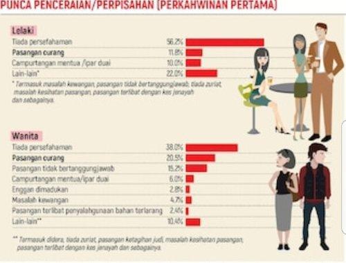 Selalu Dizalimi Dan Suami Tak Mahu Cerai Ini Saranan Peguam Kepada Isteri Teraniaya