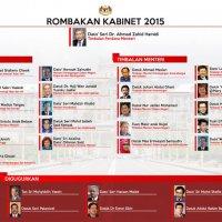 Sidang Media Rombakan Kabinet 2015 Dan Senarai Jemaah Menteri