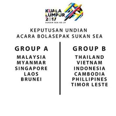 Sukan Sea 2017 Malaysia Berada Di Zon Selesa Diundi Dalam Kumpulan A