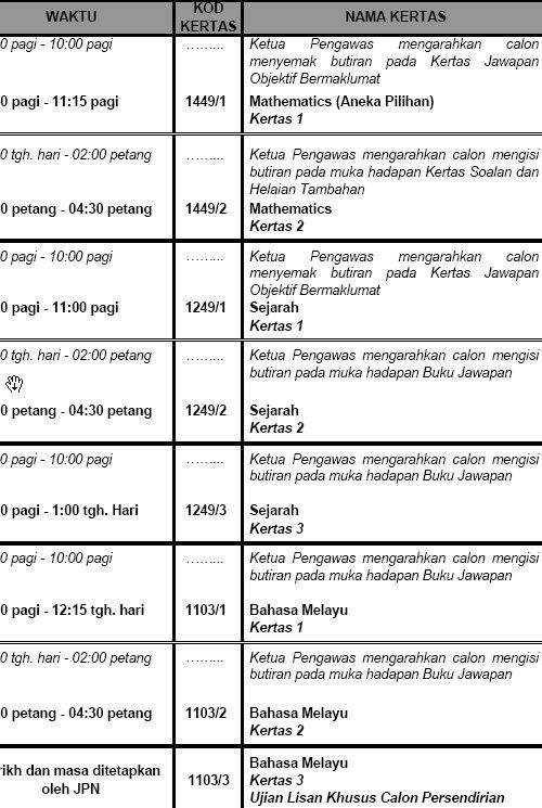 Contoh Soalan Spm Tamadun Mesir Purba Selangor C