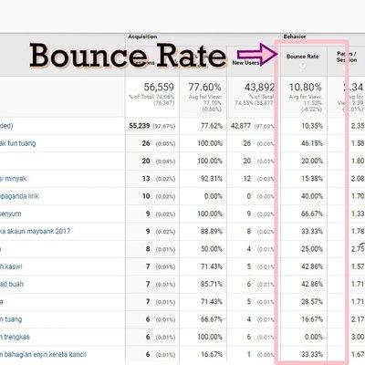 Tips Blog Cara Rendahkan Bounce Rate Google Analytics