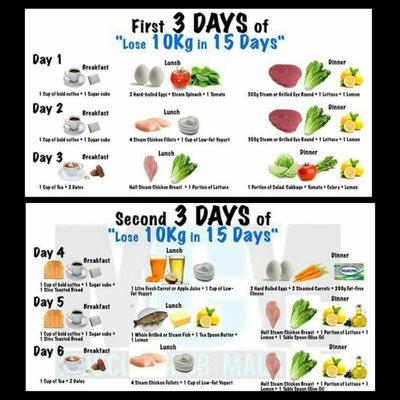 Kamu Memilih Diet Yang Mana ?
