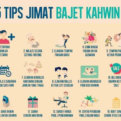 Tips Jimat Bajet Kahwin