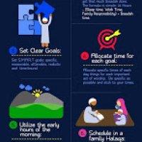 Tips Untuk Sihat Dan Segar Di Bulan Ramadhan Al Mubarak