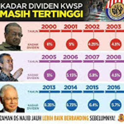 Tun Mahathir Bila Bercakap Tentang Mig Skyhawk Di Nevada Jangan Dilupa