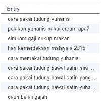 Wordless Yuhanis Masih Popular