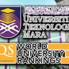 13 Uitm Subjects In Qs World University Rankings List